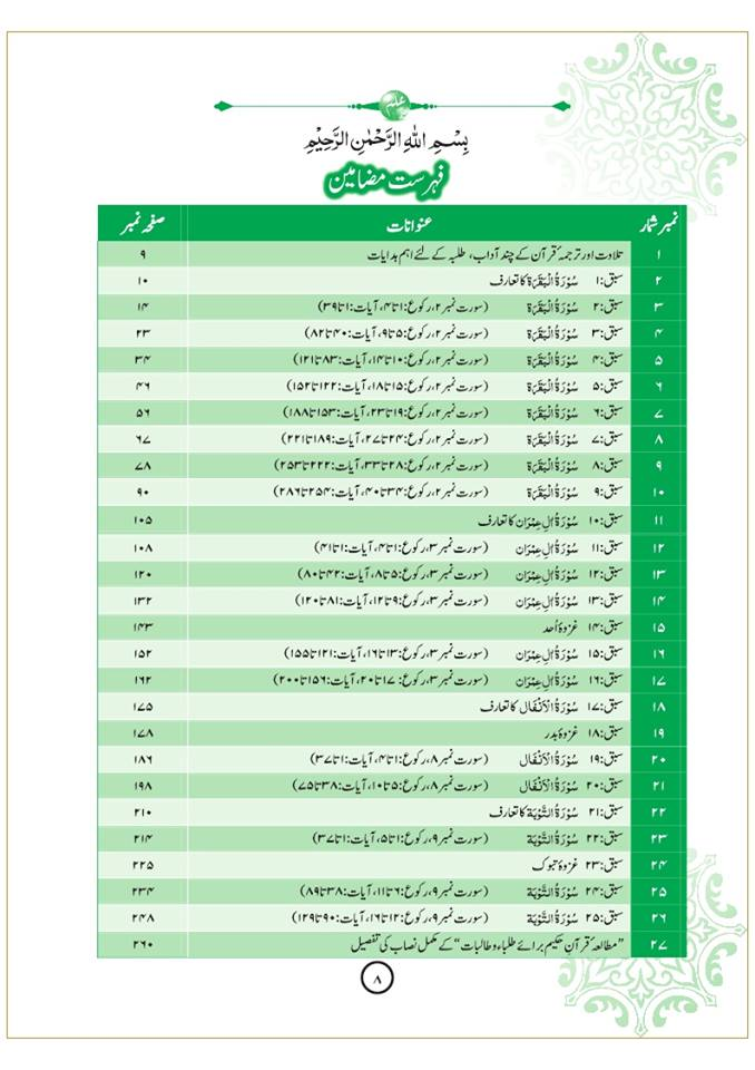Textbook of Mutalae Quran-e-Hakeem Part-6 – The ILM Foundation